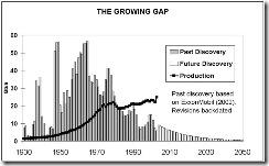 800px-GrowingGap