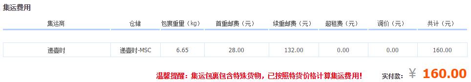 160 Yuan