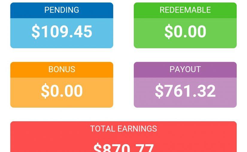 Shopback $750 milestone